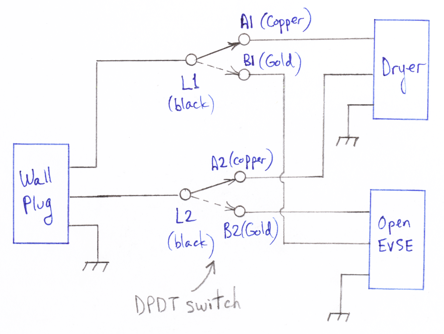 Ev Charger Wiring Diagram Library Battery Monitor Circuit Likewise Nicd Schematic Its Crucial To Connect The Ground Of 3 Components Plug Dryer